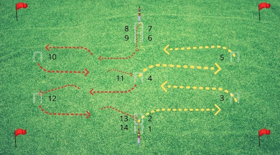 Croquet Set Up - Croquet Layout For 9 Wickets Path of Play
