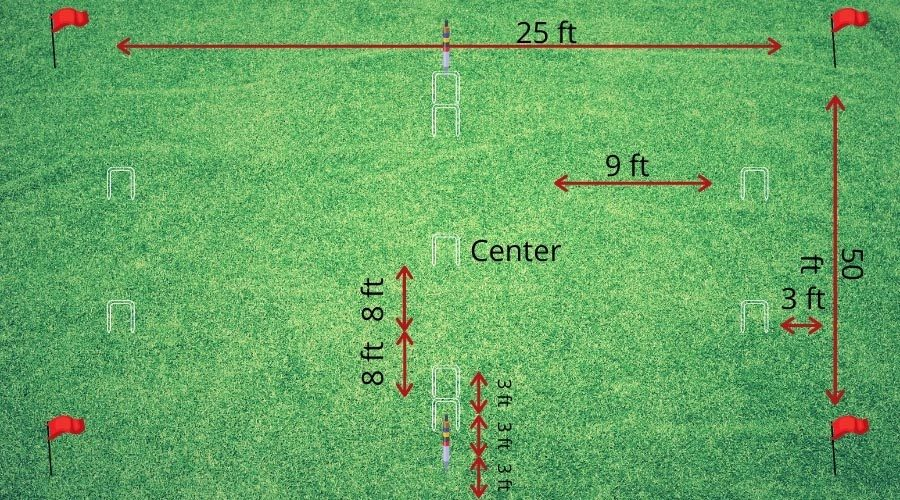 Croquet Set Up - Croquet Layout For 9 Wickets